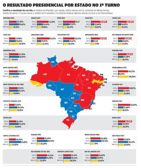 Eleições5